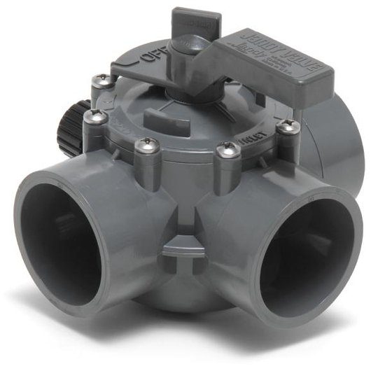 Gray 3-Port 2 in. - 2.5 in. Valve
